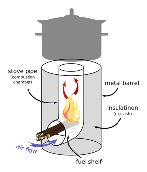Rocket_stove