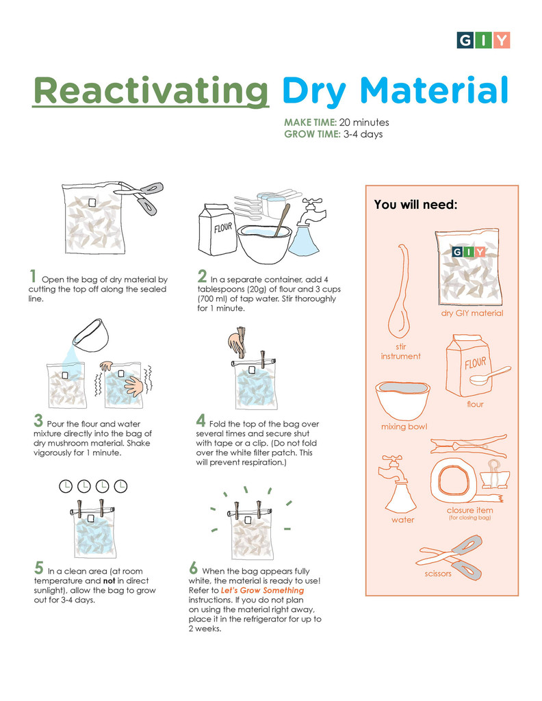 GIY_Reactivating_Dry_Material_1024x1024
